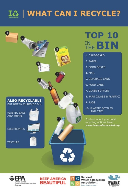 recycling in Tennessee